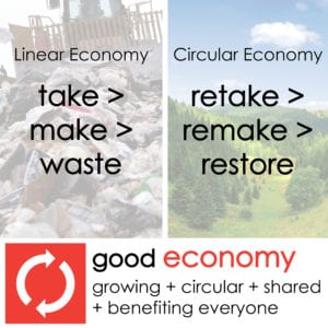 Good Economy_The Five Goods